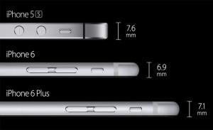Wembamba wa iPhone 6 na 6 Plus ukilinganisha na iPhone 5S