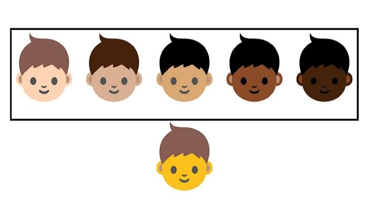 Emoji Za 2015 Zinategemewa Kuwa Katika Mfumo Huu